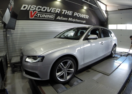 Chip Tuning AUDI A4 B8 2.0 TDI 143 KM + 28 KM i + 57 Nm
